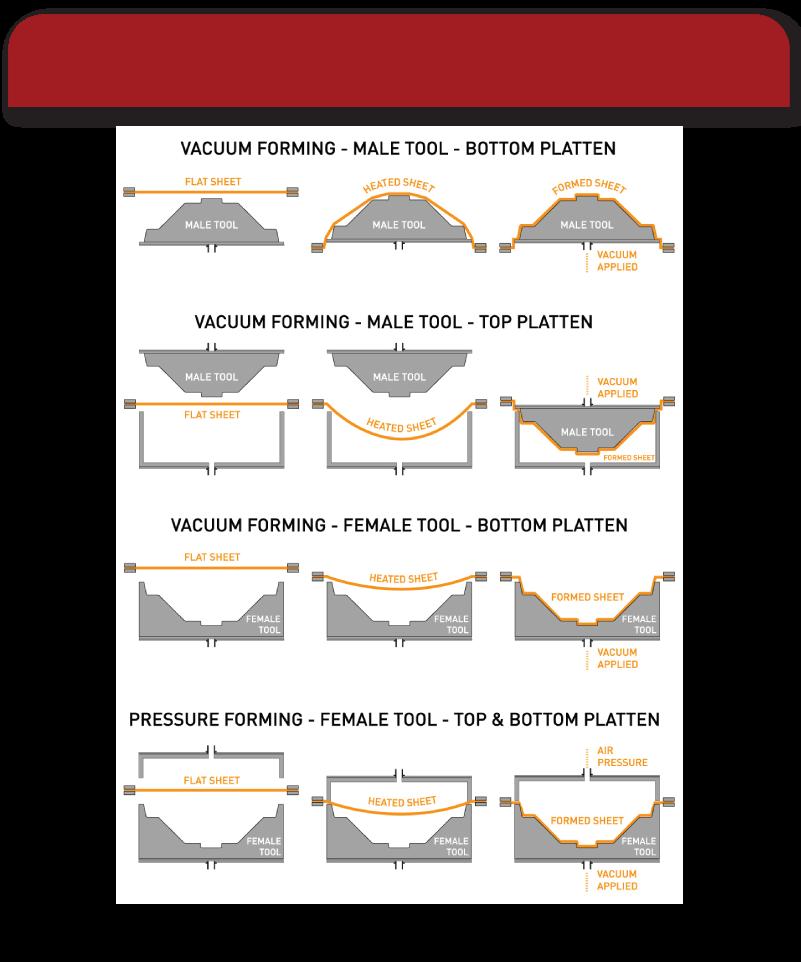 vacuum-thermoforming-diagram